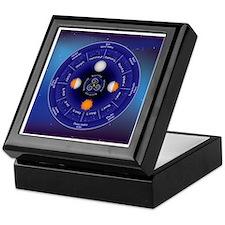 Zodiac Wheel of the Year Keepsake Box