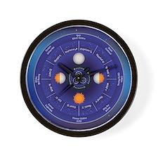 Zodiac Wheel of the Year Wall Clock