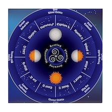 Zodiac Wheel of the Year Tile Coaster