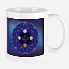 Zodiac Wheel of the Year Mug