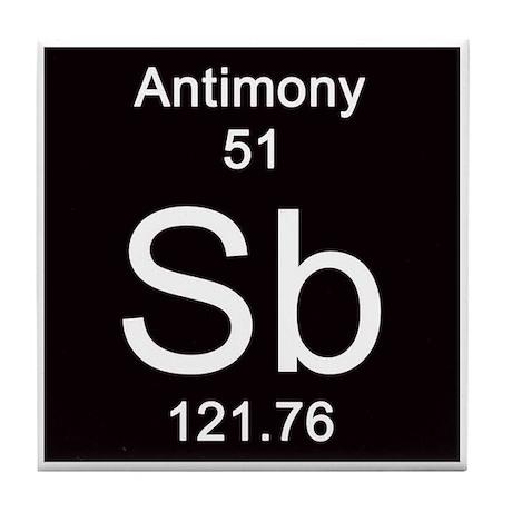Antimony Periodic Table 2018 Images Pictures Antimony Sb
