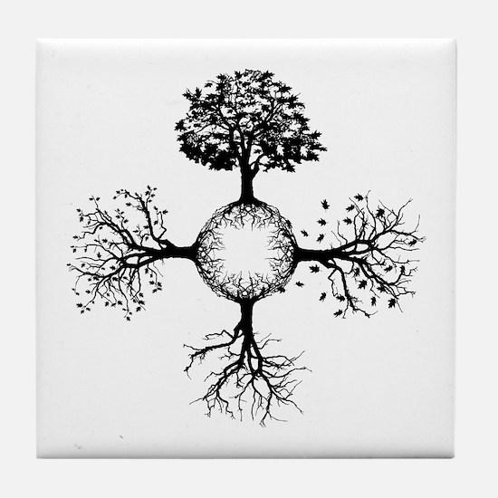 4 Seasons Ink Tile Coaster