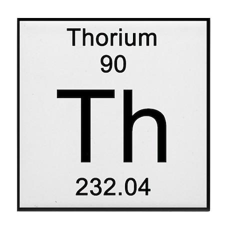 Thorium Periodic Table