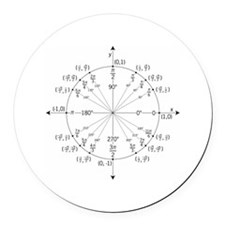 Unit Circle Round Car Magnet