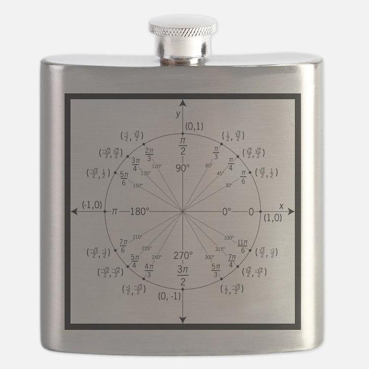 Unit Circle Flask