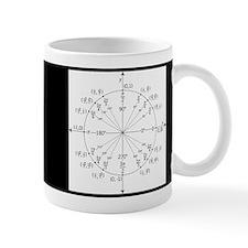 Unit Circle Mug