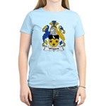 Wiggett Family Crest Women's Light T-Shirt