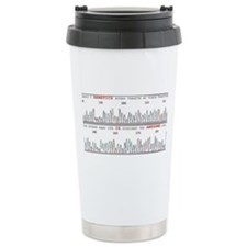 Genetics is Awesome DNA Travel Coffee Mug