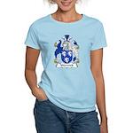 Warwick Family Crest Women's Light T-Shirt