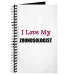I Love My ZOONOSOLOGIST Journal