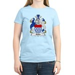 Stoke Family Crest Women's Light T-Shirt
