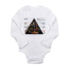 Food Pyramid Body Suit