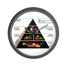 Food Pyramid Wall Clock