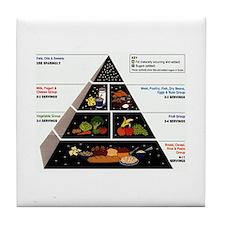 Food Pyramid Tile Coaster