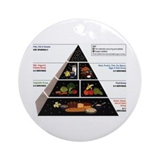 Food Pyramid Ornament (Round)
