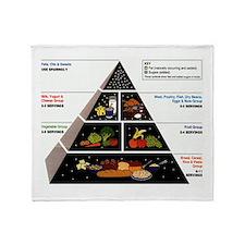 Food Pyramid Throw Blanket