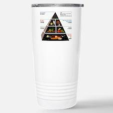 Food Pyramid Travel Mug