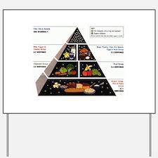 Food Pyramid Yard Sign