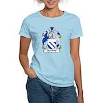 Newbold Family Crest Women's Light T-Shirt