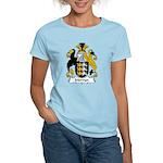 Mervyn Family Crest Women's Light T-Shirt
