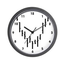 Stock Market Wall Clock