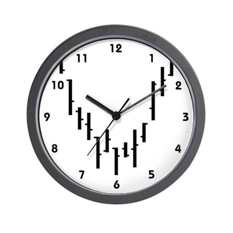 Stock Market Wall Clock