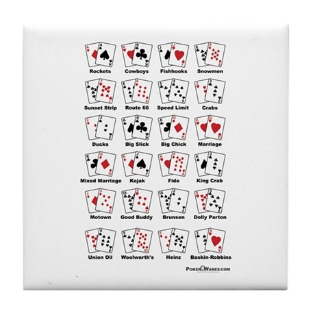 Poker Hand Nicknames Tile Coaster
