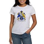 Glanville Family Crest Women's T-Shirt