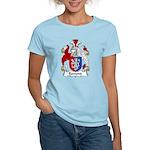 Esmond Family Crest Women's Light T-Shirt