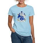 Burrough Family Crest Women's Light T-Shirt