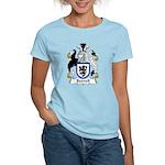 Burnell Family Crest Women's Light T-Shirt
