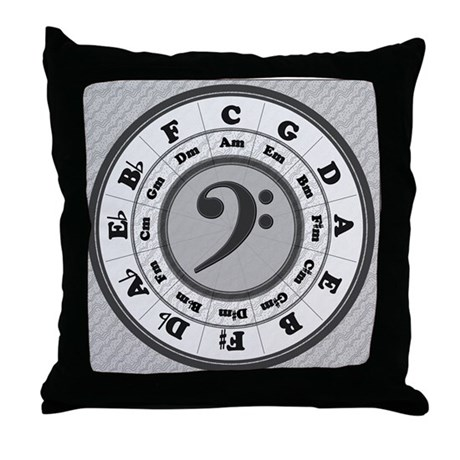 Bass Clef Circle of Fifths Throw Pillow