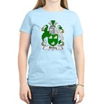 Birley Family Crest  Women's Light T-Shirt