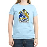 Appleyard Family Crest  Women's Light T-Shirt