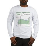 Mathematical Long Sleeve T-shirts