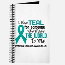 Ovarian Cancer MeansWorldToMe2 Journal