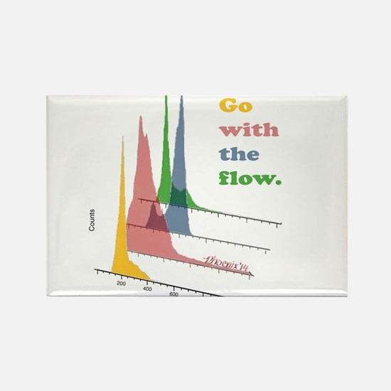 Go with the flow-cytometry Magnets