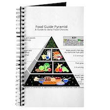 Food Pyramid Journal