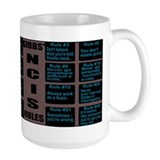 Ncistv Large Mugs (15 oz)