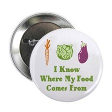 My Food Button