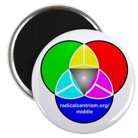 Radically Centered Magnets