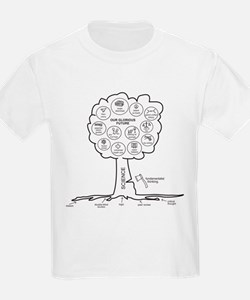 Large Hires Science Tree T-Shirt