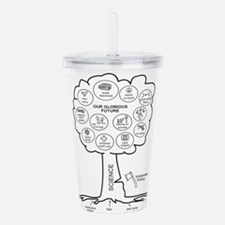 Large Hires Science Tr Acrylic Double-wall Tumbler
