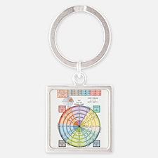 Cute Trig Square Keychain