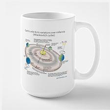 Earth's orbit Mug