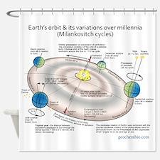 Earth's orbit Shower Curtain