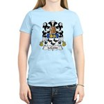 LeConte Family Crest  Women's Light T-Shirt