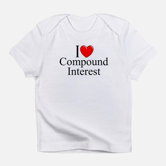 """I Love (Heart) Compound Interest"" T-Shirt"