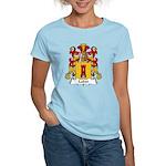 Labat Family Crest Women's Light T-Shirt