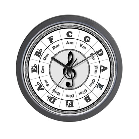 Grayscale Circle Of Fifths Wall Clock By Chmdesign